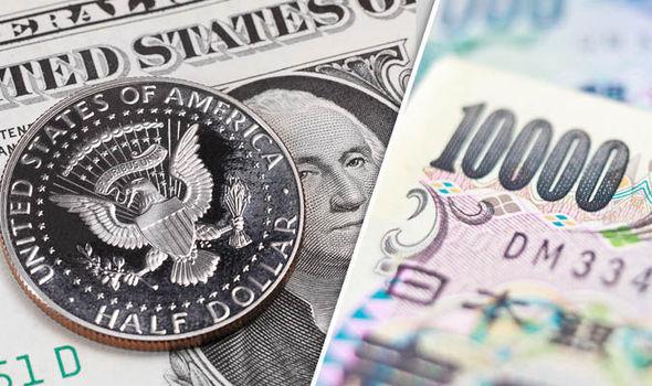 الدولار الأمريكي يتأثر سلبيا بانتشار كورونا