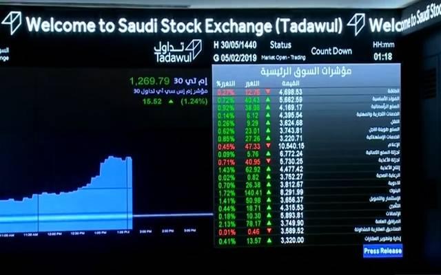 تحركات المؤشر العام السعودي والأسهم السعودية اليوم الأثنين 27 سبتمبر