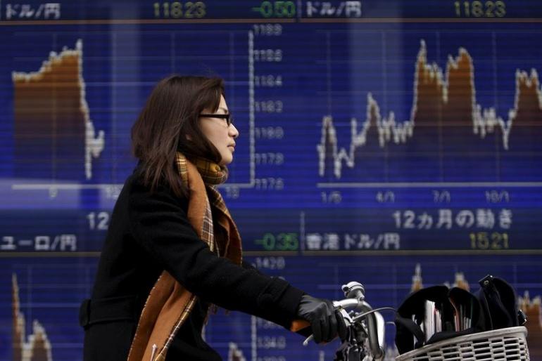 تحليل مؤشرات الأسهم الأمريكية