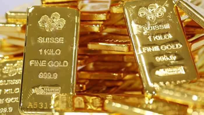 العقود الآجلة للذهب و الفضة تحركاتها خلال تعاملات يوم الثلاثاء