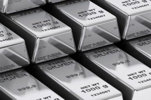 العقود الآجلة للذهب وتحركاتها